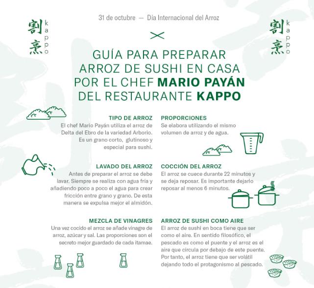Consejos de Mario Payán para elaborar arroz de sushi.
